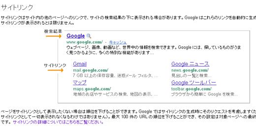 Googleサイトリンク